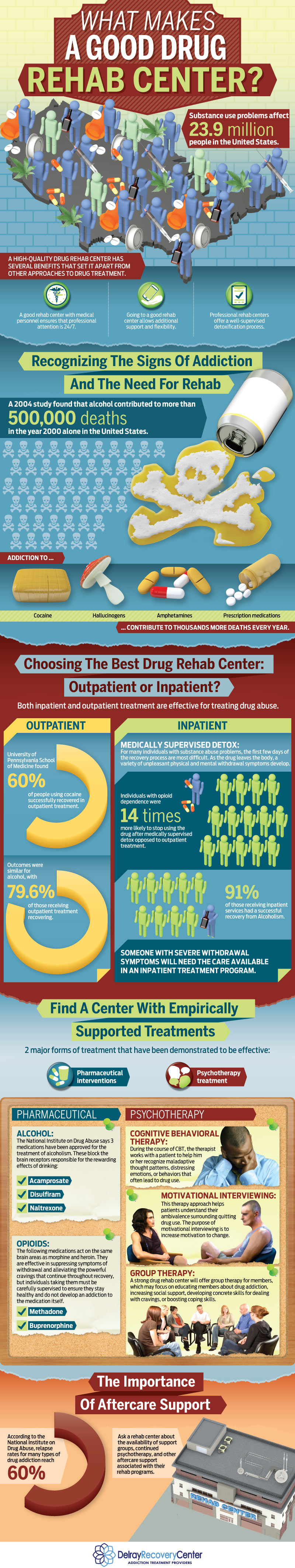 What Makes A Good Drug Rehab Center Infographic